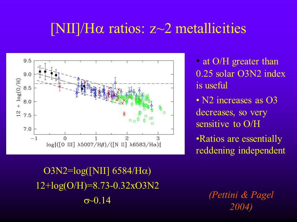 [NII]/Ha ratios: z~2 metallicities